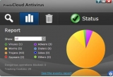 4 X licenta Panda Cloud Antivirus Pro 1.3