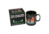 1 x cana cu model Tea- Qualizer sensibila la temperatura