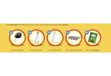 30 x carte de 12 retete culinare cu retete selectionate de pe prajituria.ro, 5 x mixer Philips HR1560, 3 x mixer verticale Philips HR1627, 3 x mixer verticale Philips H R1607, 10 x set complet pentru briose
