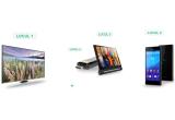 1 x televizor LED Samsung UE48J5500AWXXH 48″ Black, 1 x smartphone Sony Xperia M4 Aqua Black, 1 x tableta Lenovo TAB 3 10″ Bussines TB3-X70L, 1 x stick Orange HDMI Stick OTT-ORO2400101, 24 x opțiune gratuita World HD Go timp de 4 luni