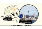 1 x excursie in Noua Zeelanda, 100 x 6-pack de doze Old Mout®