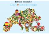 5 x Experiența culinara intr-una dintre urmatoarele țari: Spania/ Germania/ Italia/ Grecia sau Turcia, 164 x Voucher de cumparaturi de 200 lei