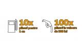 10 x card cadou valabil in orice statie Petrom de 3600 lei, 100 x card cadou valabil in orice statie Petrom de 300 lei