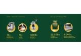 10 x Curs barista, 10 x Espressor Philips, 1000 x Rasnita manuala, 5000 x set de lingurite pentru specialitati (6 buc), 22000 x pachet Jacobs Kronung 250g boabe
