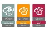 1 x salariu de Chef de 3000 euro, 2 x salariu de Sous Chef de 1000 euro, 3 x salariu de ucenic bucatar de 500 euro, garantat: cantar electronic Tefal Optiss Cities, cana de calatorie Tefal, pachet format din set de spatule Tefal + cartea lui Adrian Hadean