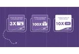 100 x Pachet promotional Milka, 10 x Voucher Turistic in valoare de 1.500 lei, 3 x Excursie pentru 2 persoane cu Transilvania Train