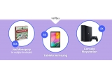 2 x consola Playstation, 5 x tableta Samsung, 10 x Joc Monopoly in ediție limitata