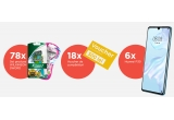 6 x smartphone Huawei P30, 18 x Voucher cumparaturi online de 500 lei, 78 x set produse Wilkinson Sword Xtreme3 Sensitive + Wilkinson Sword Xtreme 3 Beauty