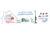 5 x aspirator vertical cu abur, 200 x set produse Unilever pentru curațenie