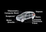 <p> 8 x verificare completa pentru masina ta <br /> </p>