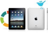 Apple iPad 64GB